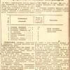 Экономия электроэнергии в 1949 г.